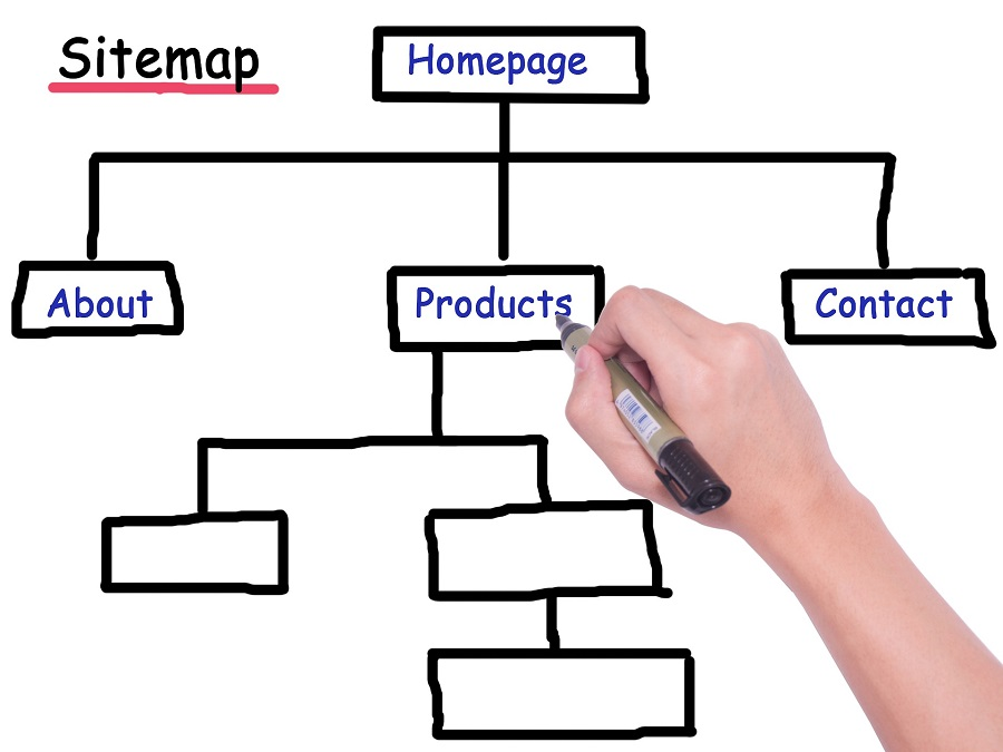 sitemap sito web